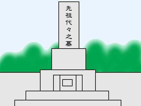 消えゆく「先祖代々の墓」